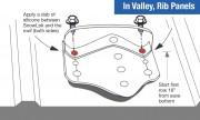 InValley Rib Web