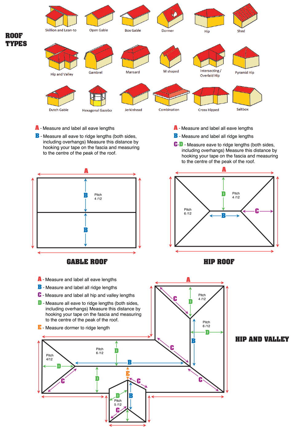 how-to-order-a-roof